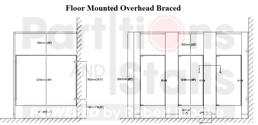 Measurements of Children's Toilet Partitions - Floor Mounted Overhead Braced