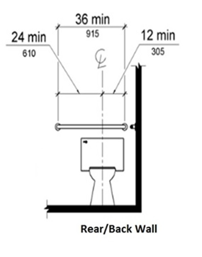 side wall grab bars
