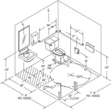 Example of a single ADA bathroom layout - Overhead